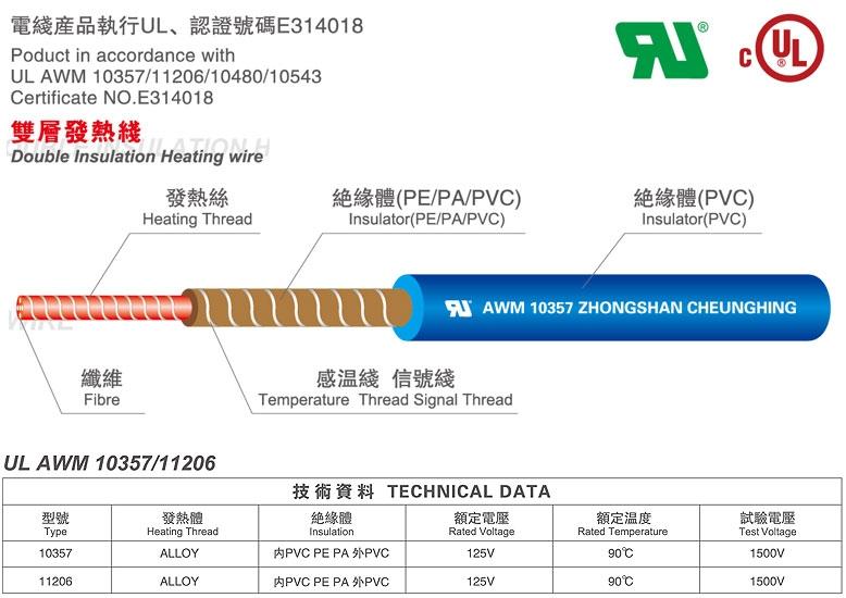 PVC双层发热线
